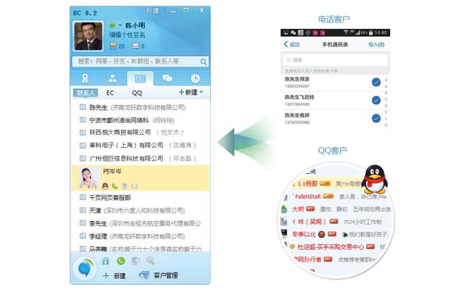 EC营客通_快捷聚合客户资料,掌控客户资源_智能销售平台_CRM