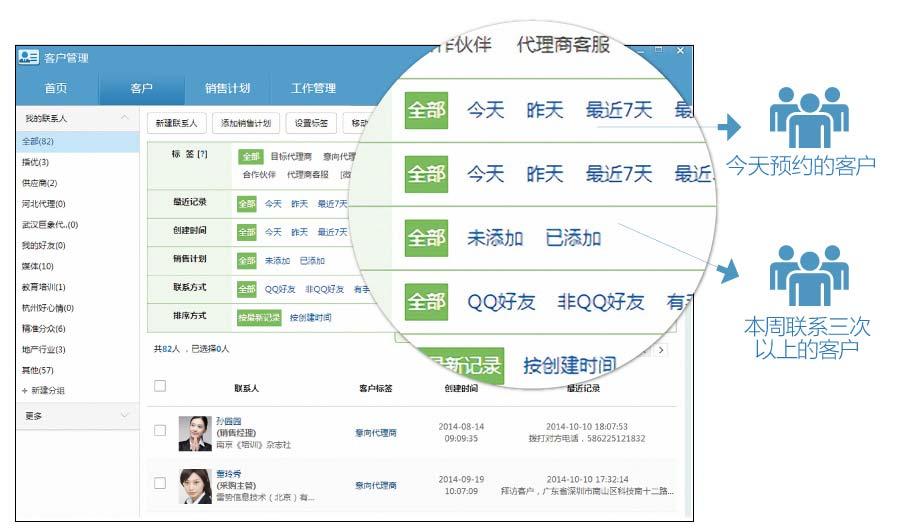 EC营客通_智能分析销售机会,精细化营销_智能销售平台_CRM
